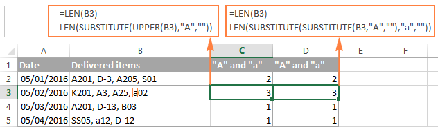 Case-insensitive formula to count specific characters in a cell