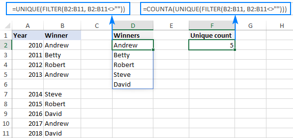 Counting unique entries ignoring blank cells