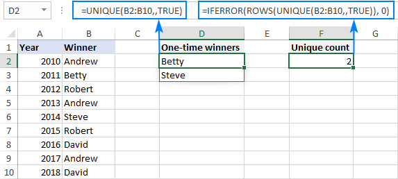 Counting unique values that occur only once