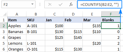 Counting blank cells in Excel using COUNTIFS