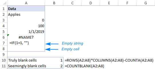 A formula to count truly blank cells, not empty strings