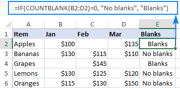 IF COUNTBLANK formula in Excel