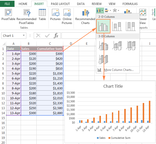 How to do a running total in excel cumulative sum formula create a 2 d clustered column chart ccuart Images