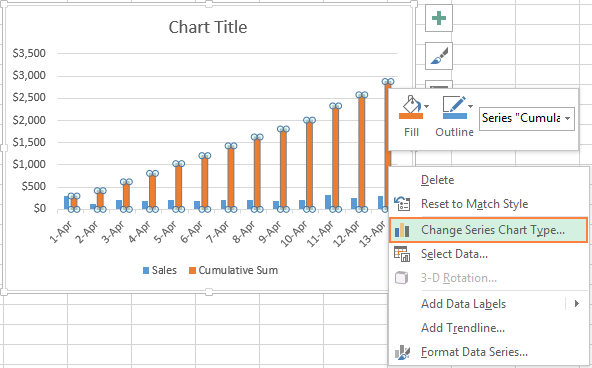 How to do a running total in excel cumulative sum formula select change series chart type from the context menu ccuart Images