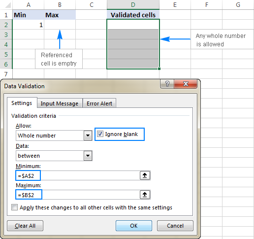 Validation formula should not refer to an empty cell
