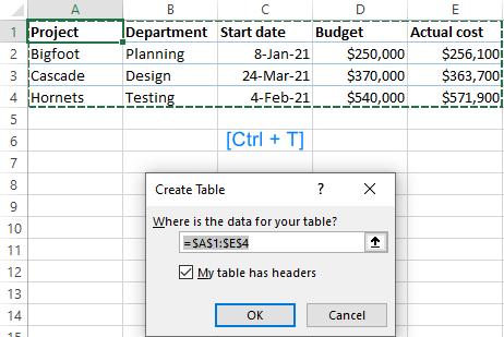 Tạo một bảng Excel đầy đủ chức năng.