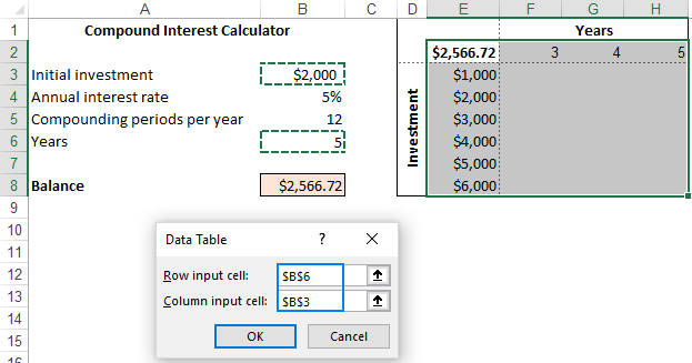 Creating a two-variable data table in Excel