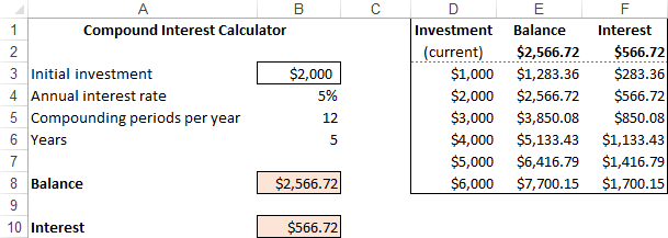 Data table to compare multiple results