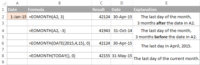 EOMONTH formulas to get the last day on the month in Excel