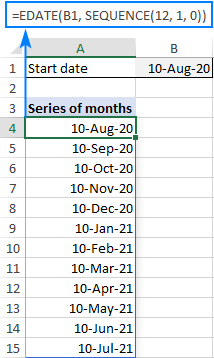 Making a month series based on a specific start date