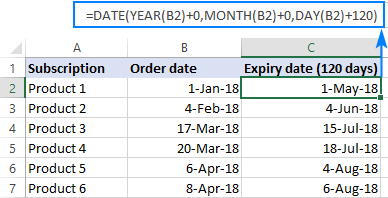 The formula to find a date that is 120 days from a given date