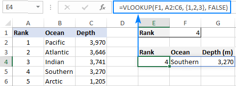 In Excel 365, a VLOOKUP formula can return multiple values