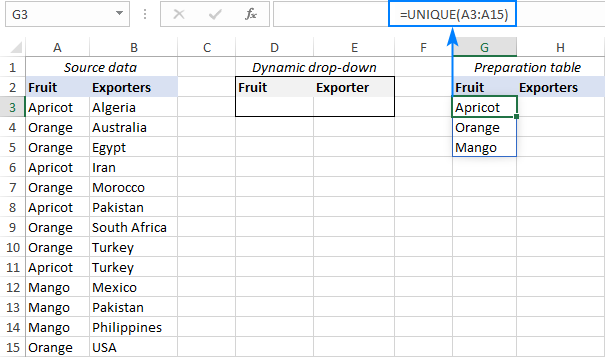 Getting the unique items for the main drop down list
