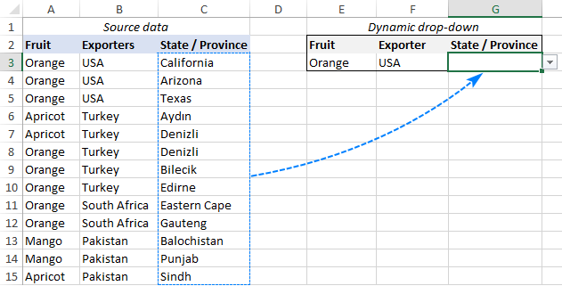 Source data for a multiple dependent drop down list