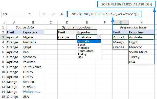 Sorting a drop down list alphabetically