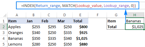 Using dynamic named ranges in a formula