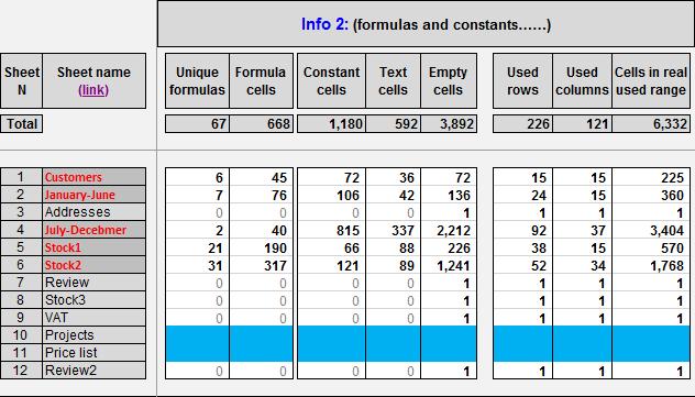 Check formulas and constants in Excel