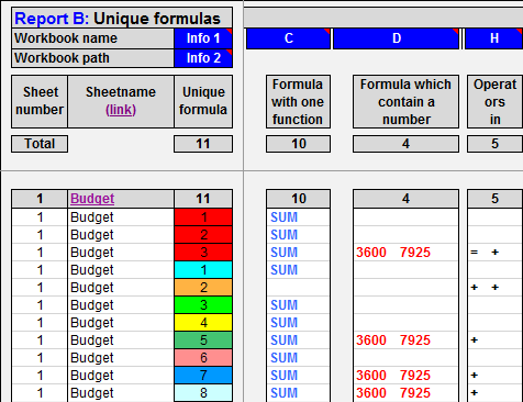Get the full information about each formula on each sheet