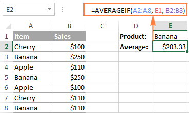 Excel AVERAGE, AVERAGEIF and AVERAGEIFS functions to