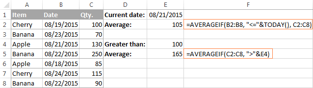 Using cell references and other functions in AVERAGEIF's criteria
