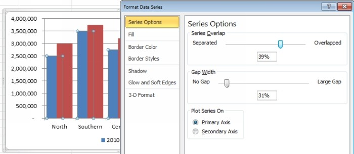 Adjusting column overlap and spacing to charts