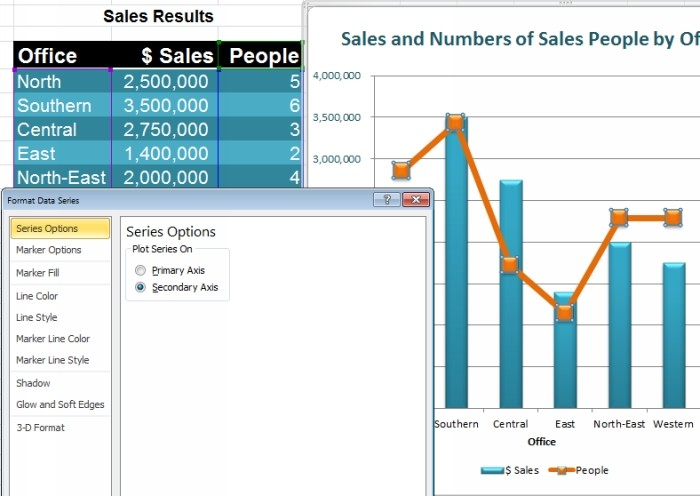 Tips  Tricks For Better Looking Charts In Excel