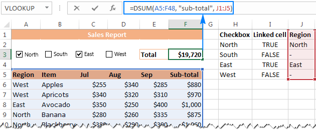 DSUM formula for the interactive report