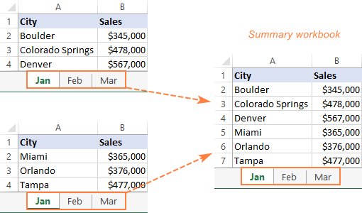 Combining multiple Excel worksheets with the same name into one