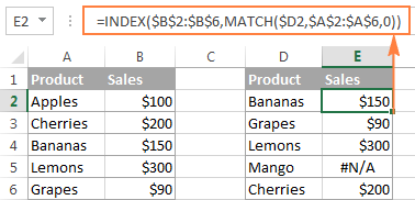 Comparing two lists in Excel and pulling matching data