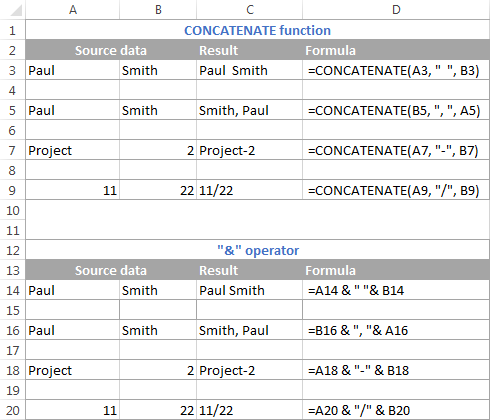Concatenating cells with a space, comma and other characters