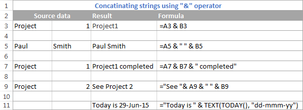 Excel CONCATENATE function and