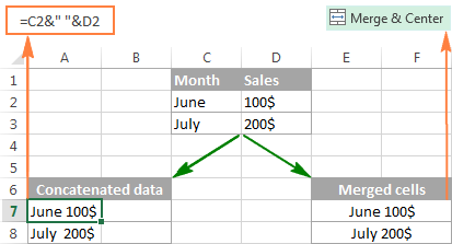 Merge and concatenate in Excel