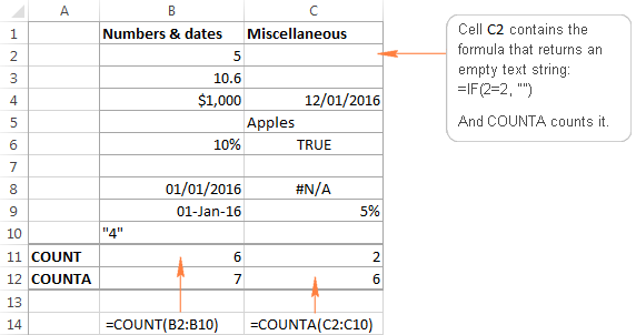 Excel COUNT and COUNTA functions with formula examples