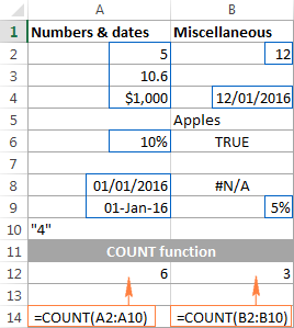 Using the Excel COUNT function