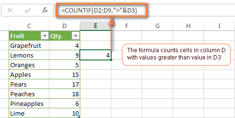 Excel COUNTIF formula to count cells greater than another cell's value.