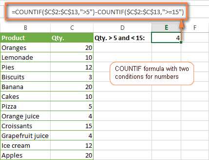 A COUNTIF formula with two conditions for numbers