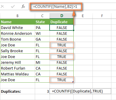COUNTIF formulas to find and count duplicates in 1 column