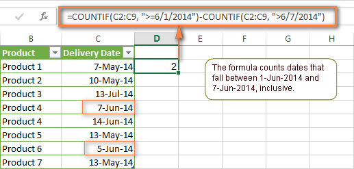 The COUNTIF formula with 2 conditions to count dates in a specific date range