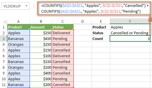 Excel COUNTIFS and COUNTIF with multiple AND / OR criteria