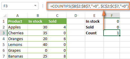 COUNTIFS formula with identical criteria