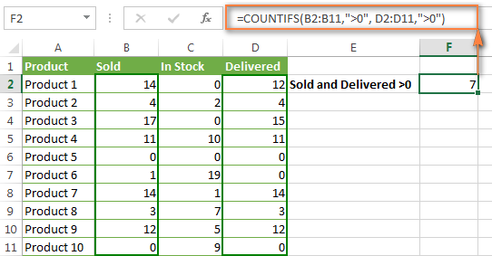 A COUNTIF formula for counting numbers with multiple criteria