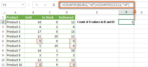 A COUNTIF formula to count numbers in a non-contiguous range