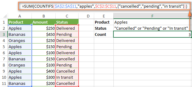 Excel COUNTIFS and COUNTIF with multiple AND / OR criteria - formula