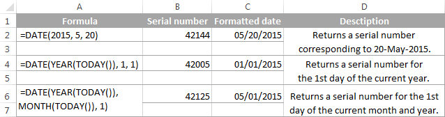 Using the DATE function in Excel to get a serial number representing a date
