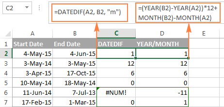 Calculating months between two dates using the MONTH and YEAR functions