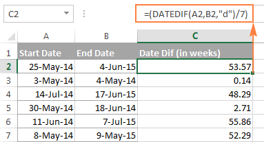 Calculating date difference in weeks in Excel