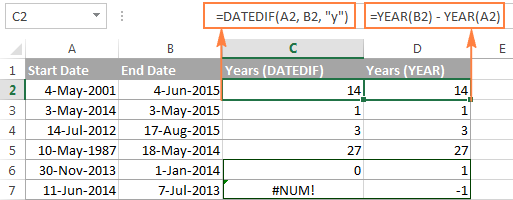 Calculating years between two dates using the YEAR function