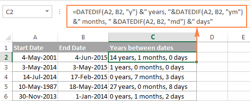 Calculating date difference is days, months and years