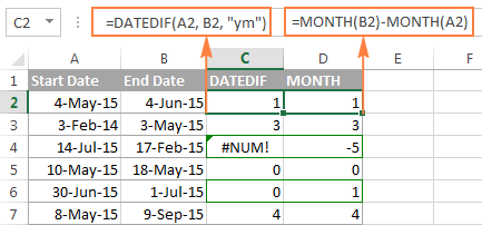 Counting months between 2 dates ignoring years with MONTH function
