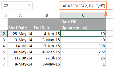 Excel DATEDIF formula to count days between two dates ignoring years